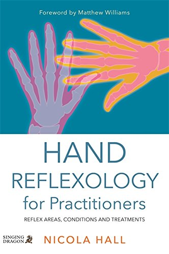 reflexology pressure points of the hands amp feet color coded amp mapped from multiple views