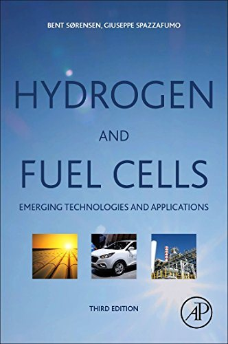 Hydrogen Technology--Foreign (U): DST-1850S-522-78